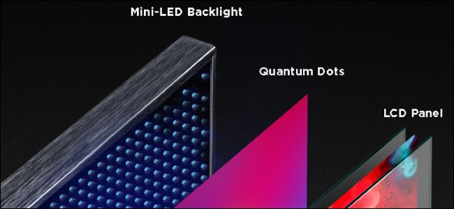 Tecnologia mini led, proposta negata per iPad Air